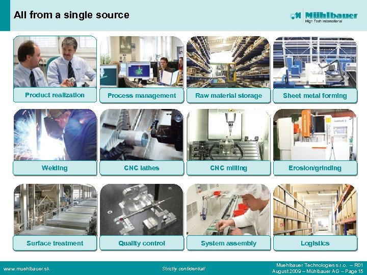 All from a single source Product realization Process management Raw material storage Sheet metal