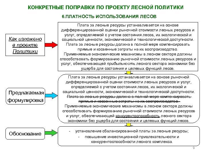 КОНКРЕТНЫЕ ПОПРАВКИ ПО ПРОЕКТУ ЛЕСНОЙ ПОЛИТИКИ 6. ПЛАТНОСТЬ ИСПОЛЬЗОВАНИЯ ЛЕСОВ Как изложено в проекте