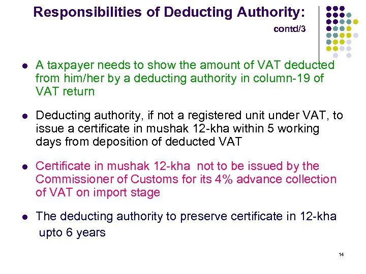 Responsibilities of Deducting Authority: contd/3 l A taxpayer needs to show the amount of