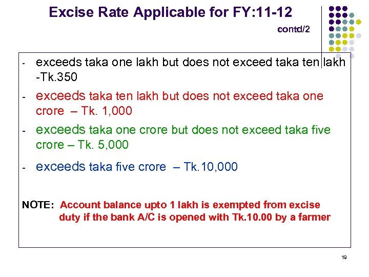 Excise Rate Applicable for FY: 11 -12 contd/2 - exceeds taka one lakh but