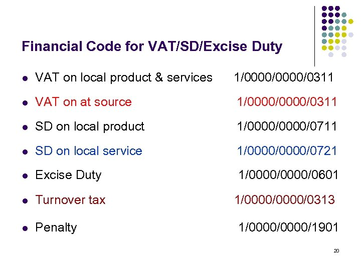 Financial Code for VAT/SD/Excise Duty l VAT on local product & services 1/0000/0311 l