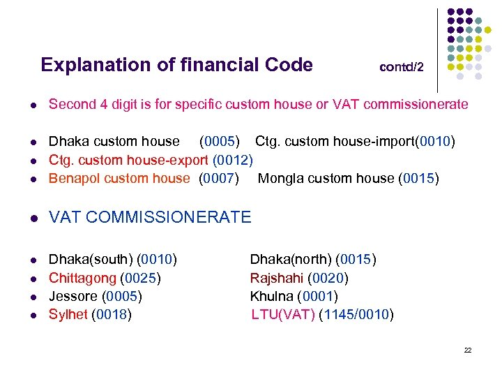 Explanation of financial Code contd/2 l Second 4 digit is for specific custom house