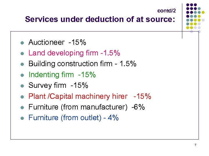 contd/2 Services under deduction of at source: l l l l Auctioneer -15% Land