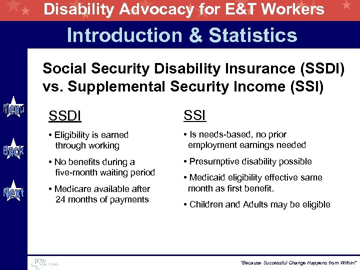 Disability Advocacy for E&T Workers Introduction & Statistics Social Security Disability Insurance (SSDI) vs.