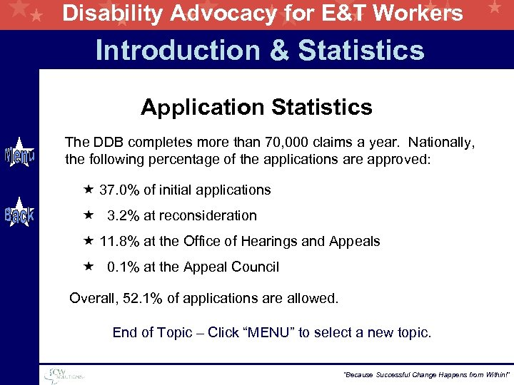 Disability Advocacy for E&T Workers Introduction & Statistics Application Statistics The DDB completes more