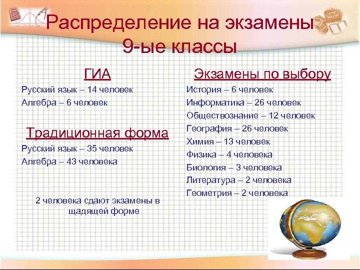 Распределение на экзамены 9 -ые классы ГИА Русский язык – 14 человек Алгебра –