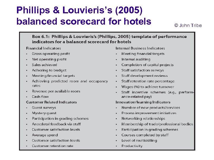 Phillips & Louvieris's (2005) balanced scorecard for hotels © John Tribe