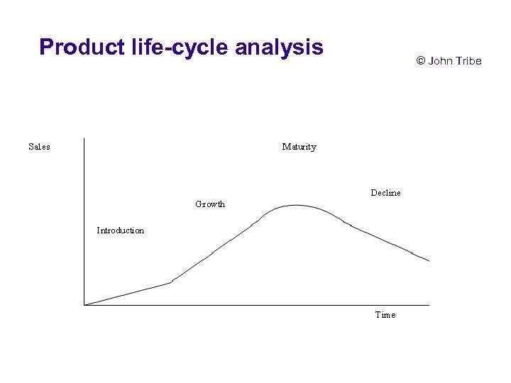 Product life-cycle analysis © John Tribe