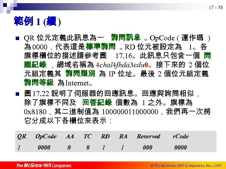 17 - 38 範例 1 (續 ) n n QR 位元定義此訊息為一 詢問訊息 。 Op.