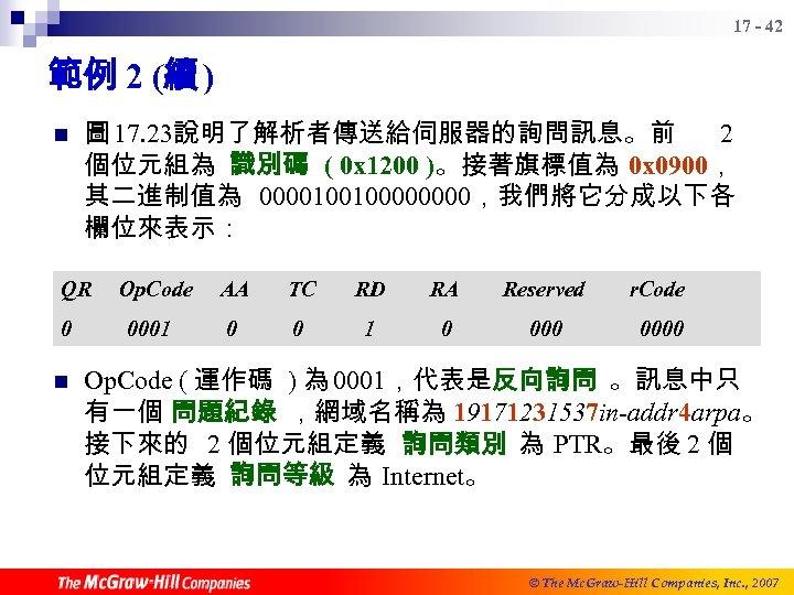 17 - 42 範例 2 (續 ) n 圖 17. 23說明了解析者傳送給伺服器的詢問訊息。前 2 個位元組為 識別碼
