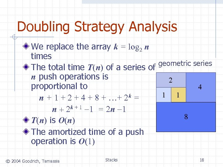 Doubling Strategy Analysis We replace the array k = log 2 n times The