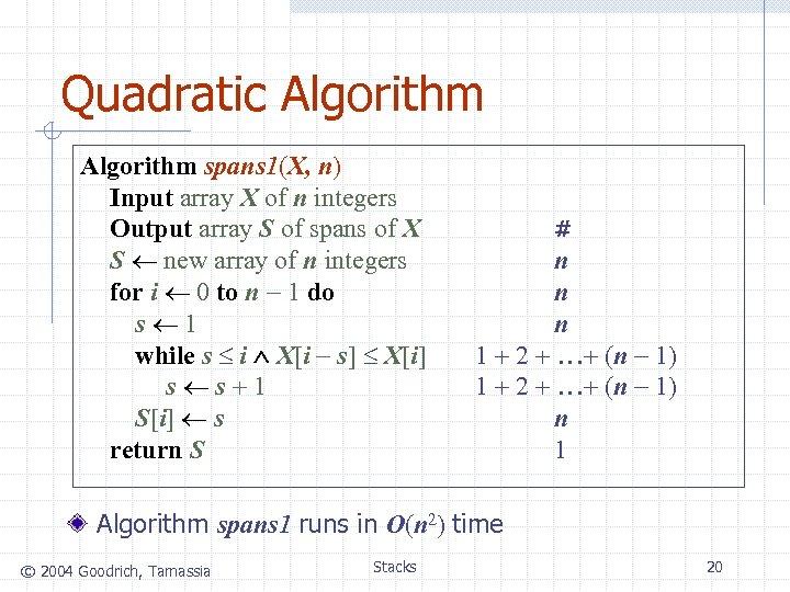 Quadratic Algorithm spans 1(X, n) Input array X of n integers Output array S