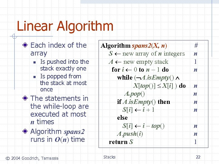 Linear Algorithm Each index of the array n n Is pushed into the stack