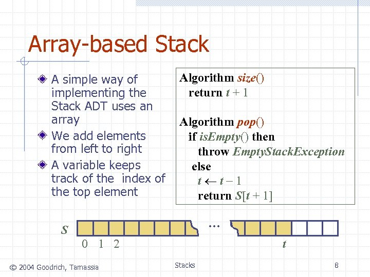 Array-based Stack A simple way of implementing the Stack ADT uses an array We