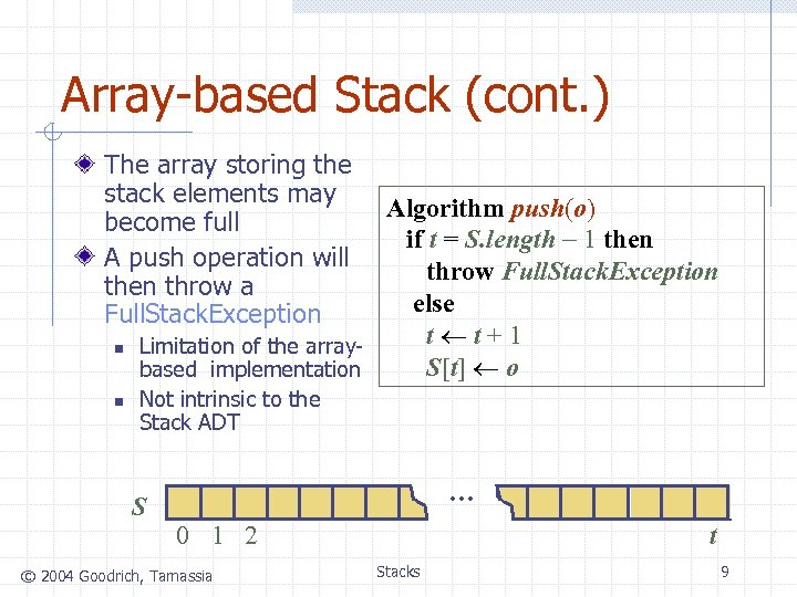 Array-based Stack (cont. ) The array storing the stack elements may become full A