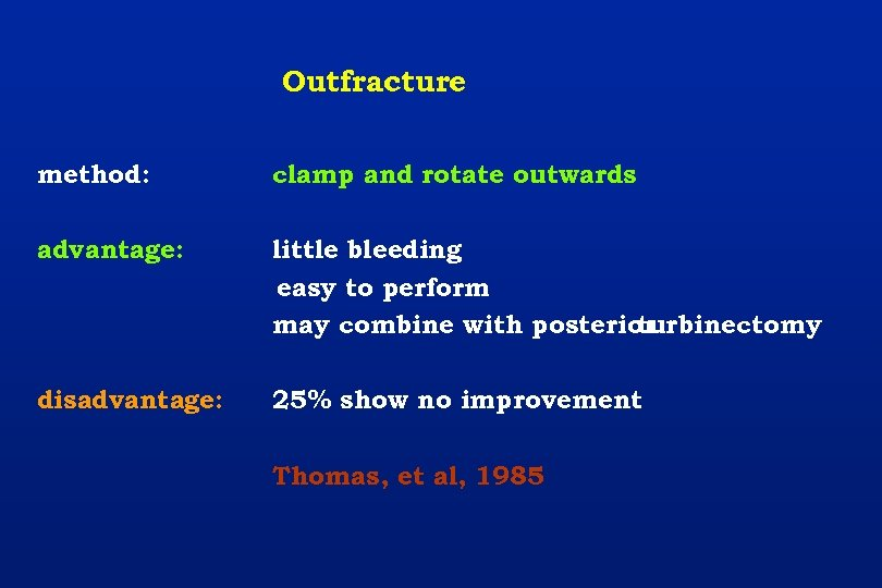 Outfracture method: clamp and rotate outwards advantage: little bleeding easy to perform may combine