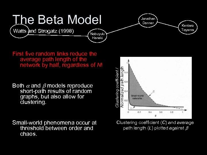 The Beta Model Kentaro Toyama Nobuyuki Hanaki First five random links reduce the average