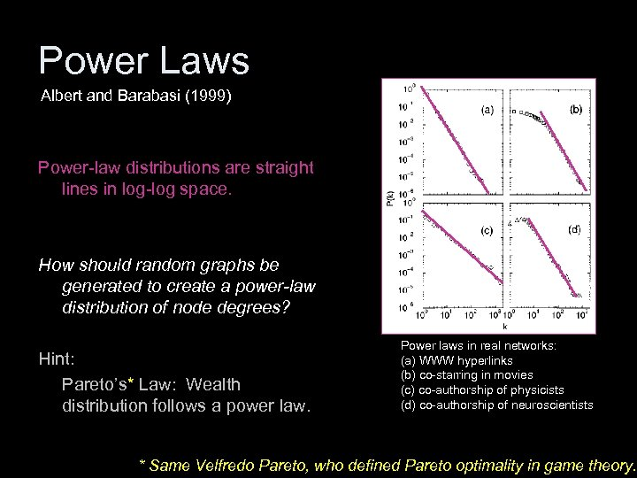 Power Laws Albert and Barabasi (1999) Power-law distributions are straight lines in log-log space.