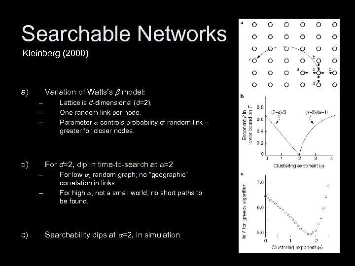 Searchable Networks Kleinberg (2000) Variation of Watts's b model: a) – – – For