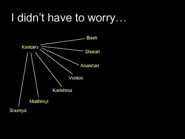 I didn't have to worry… Bash Kentaro Sharad Anandan Venkie Karishma Maithreyi Soumya