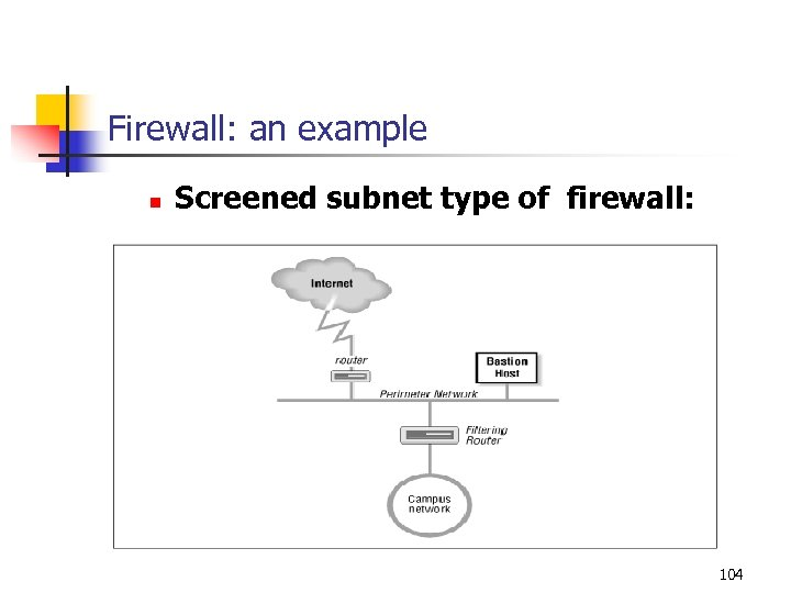 Firewall: an example n Screened subnet type of firewall: 104