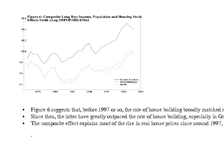 • • • Figure 6 suggests that, before 1997 or so, the rate