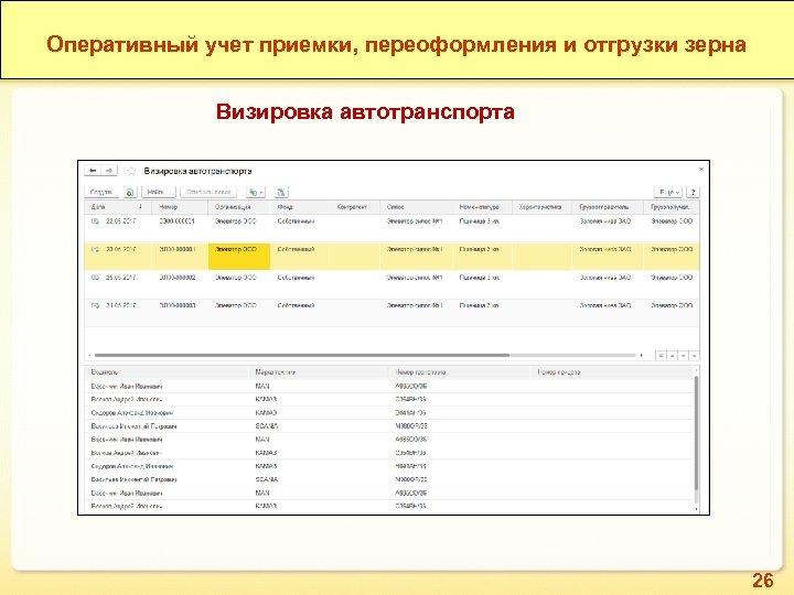 Оперативный учет приемки, переоформления и отгрузки зерна Визировка автотранспорта 26