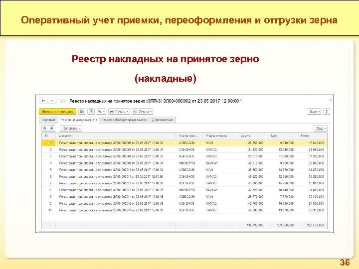 Оперативный учет приемки, переоформления и отгрузки зерна Реестр накладных на принятое зерно (накладные) 36
