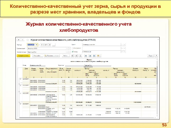 Количественно-качественный учет зерна, сырья и продукции в Количественно-качественный учет зерна в разрезе мест хранения,