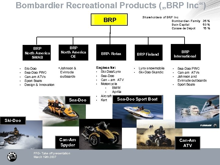 "Bombardier Recreational Products (""BRP Inc"") BRPNorth America BRP North America SWAB • • •"