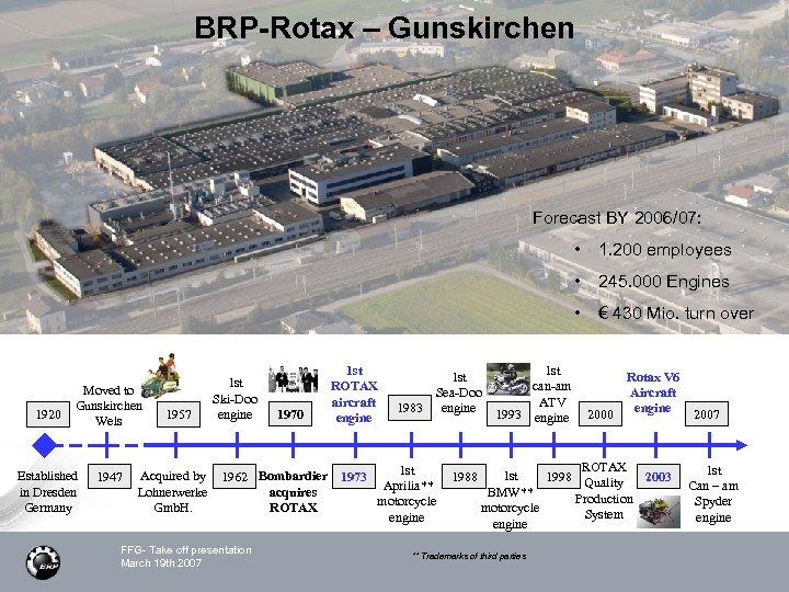 BRP-Rotax – Gunskirchen Forecast BY 2006/07: • 1. 200 employees • 245. 000 Engines