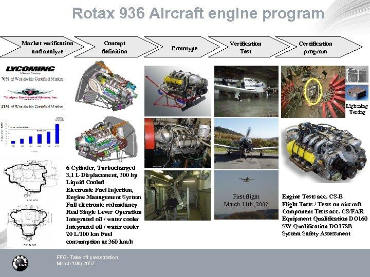 Rotax 936 Aircraft engine program Market verification and analyze Concept definition Prototype Verification Test