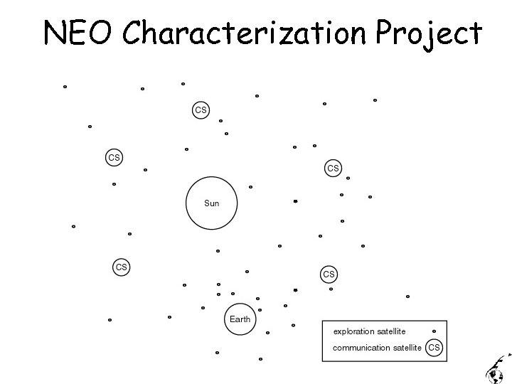 NEO Characterization Project