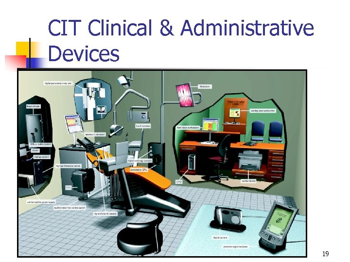 CIT Clinical & Administrative Devices 19