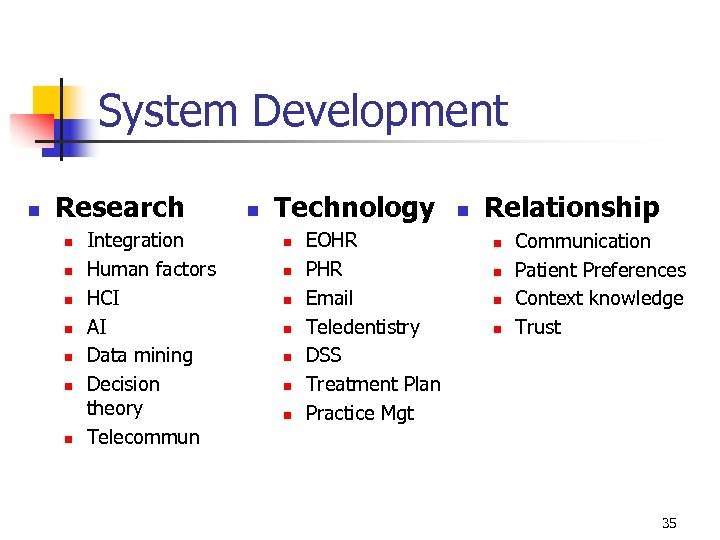 System Development n Research n n n n Integration Human factors HCI AI Data