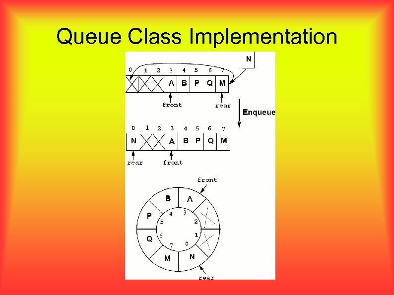 Queue Class Implementation