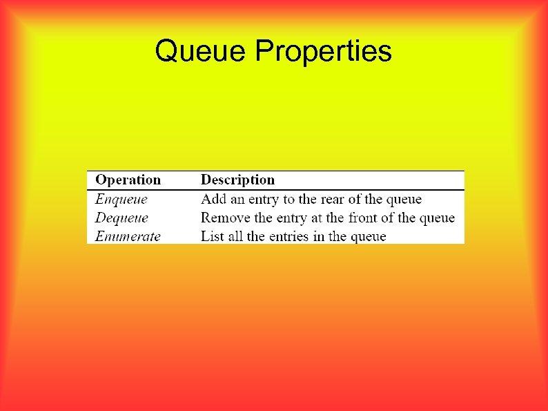 Queue Properties