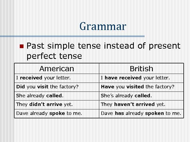 i have already grammar