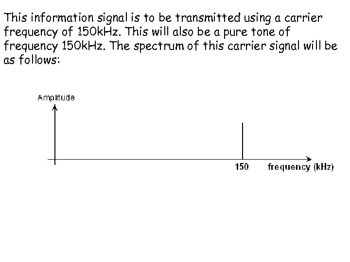 This information signal is to be transmitted using a carrier frequency of 150 k.