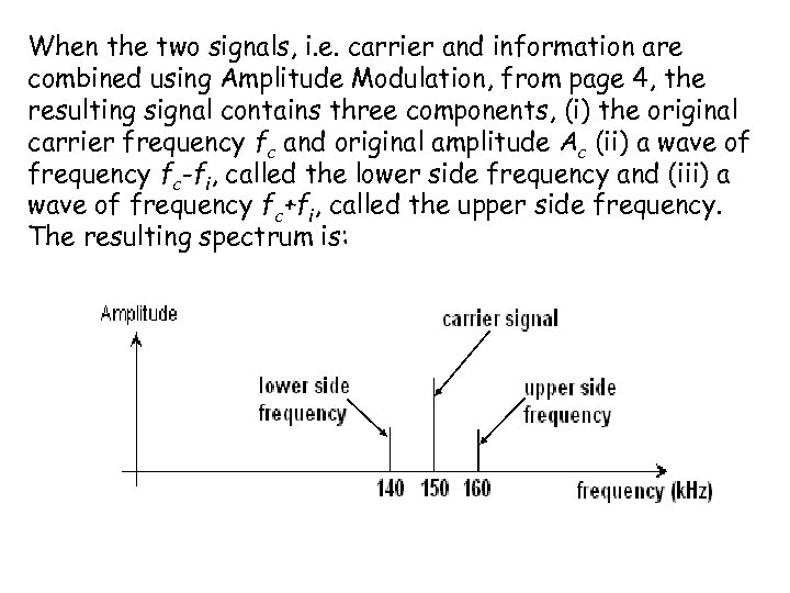 When the two signals, i. e. carrier and information are combined using Amplitude Modulation,