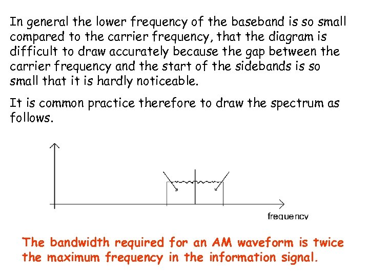 In general the lower frequency of the baseband is so small compared to the