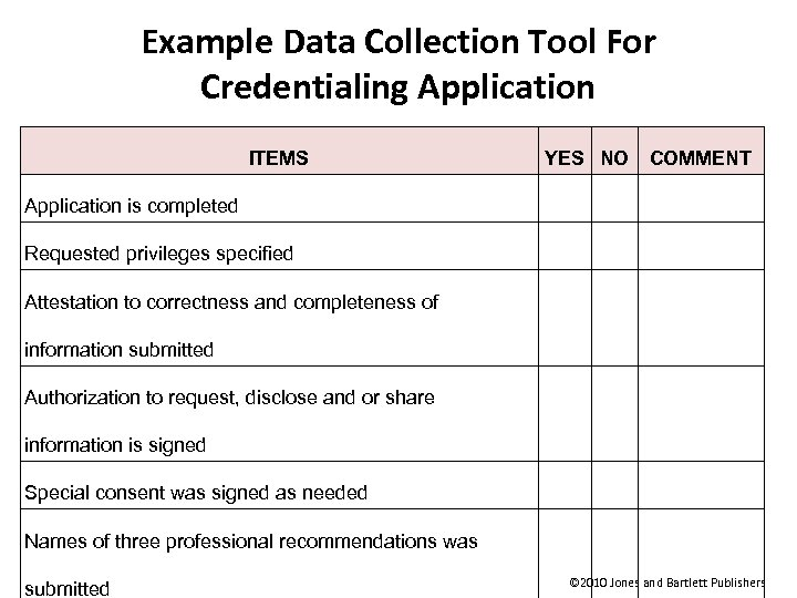 Example Data Collection Tool For Credentialing Application ITEMS YES NO COMMENT Application is completed