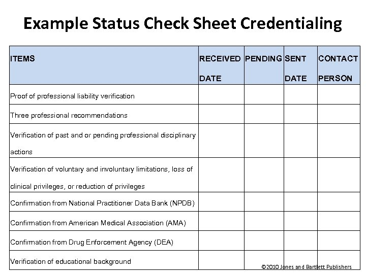 Example Status Check Sheet Credentialing ITEMS RECEIVED PENDING SENT CONTACT DATE PERSON DATE Proof