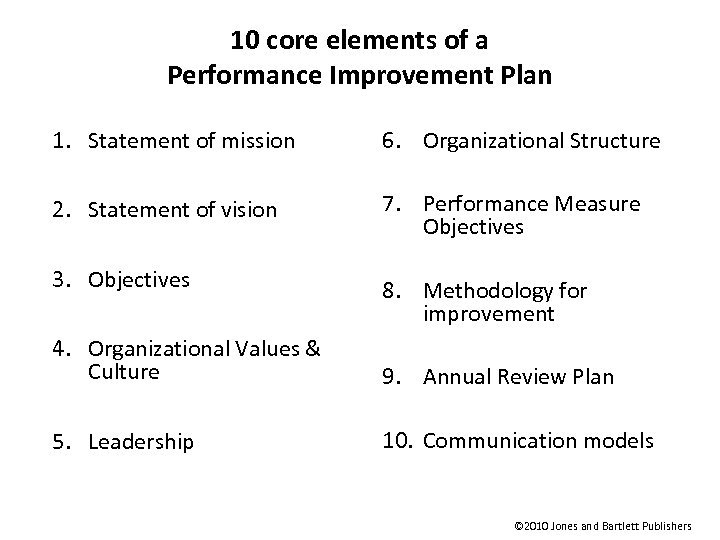 10 core elements of a Performance Improvement Plan 1. Statement of mission 6. Organizational