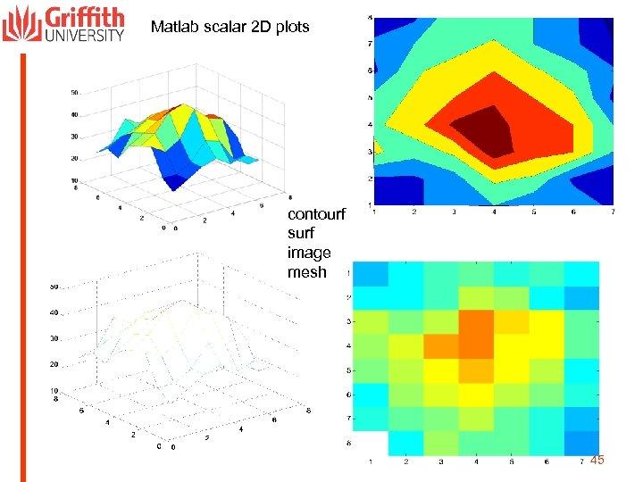 Matlab scalar 2 D plots contourf surf image mesh 45