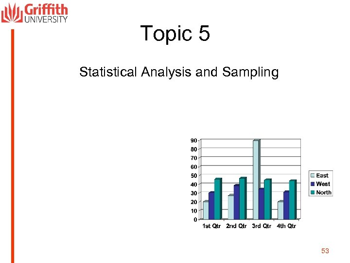 Topic 5 Statistical Analysis and Sampling 53