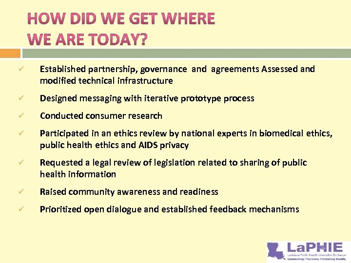 ü Established partnership, governance and agreements Assessed and modified technical infrastructure ü Designed messaging