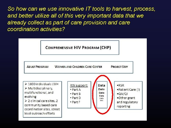 So how can we use innovative IT tools to harvest, process, and better utilize