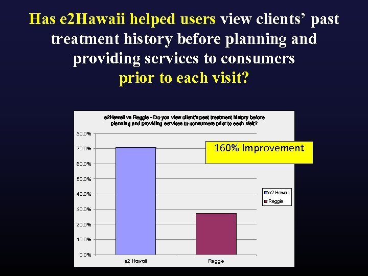 Has e 2 Hawaii helped users view clients' past treatment history before planning and