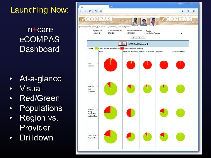 Launching Now: in+care e. COMPAS Dashboard • • • At-a-glance Visual Red/Green Populations Region